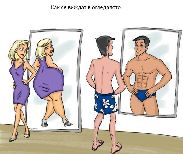 как се виждат в огледалото