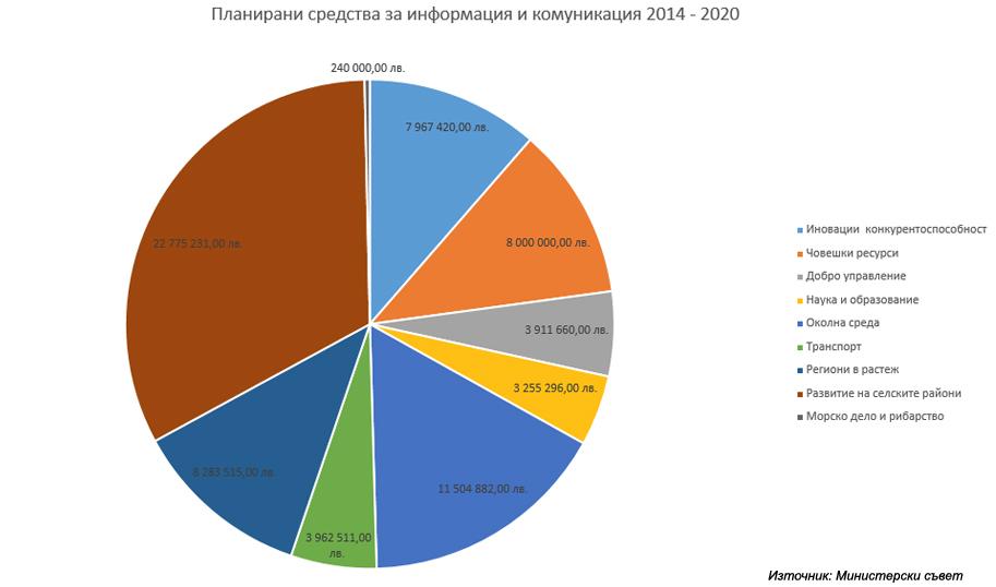 графика 1