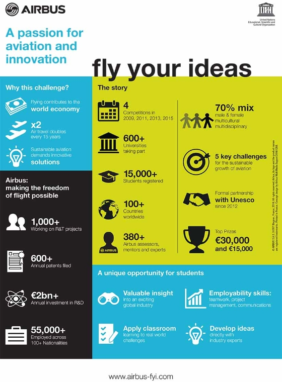 Fly Your Ideas 1